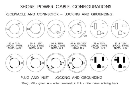 50 marine wiring diagram efcaviation