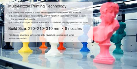 winbo know that color matters 3d printing industry winbo s 8 nozzle 3d printer technical specifications and