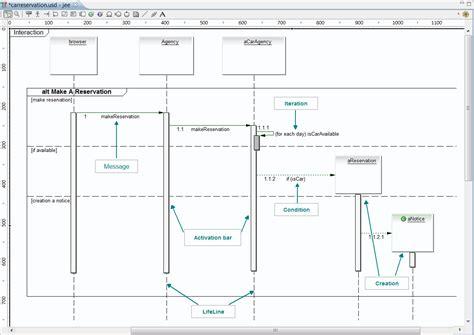 How To Write A Uml Diagram Java