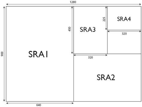 paper sizes  essential    sizes