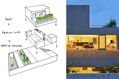 rooftop house plans house plans rooftop terrace