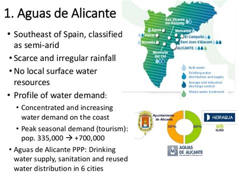 experience on demand what reality is how it works and what it can do books real time water demand forecast with big data alicante