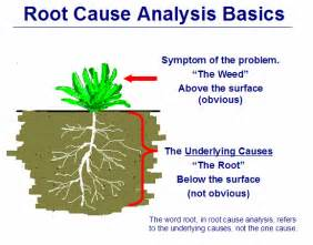 investigation root cause analysis template root cause analysis cause mapping basics