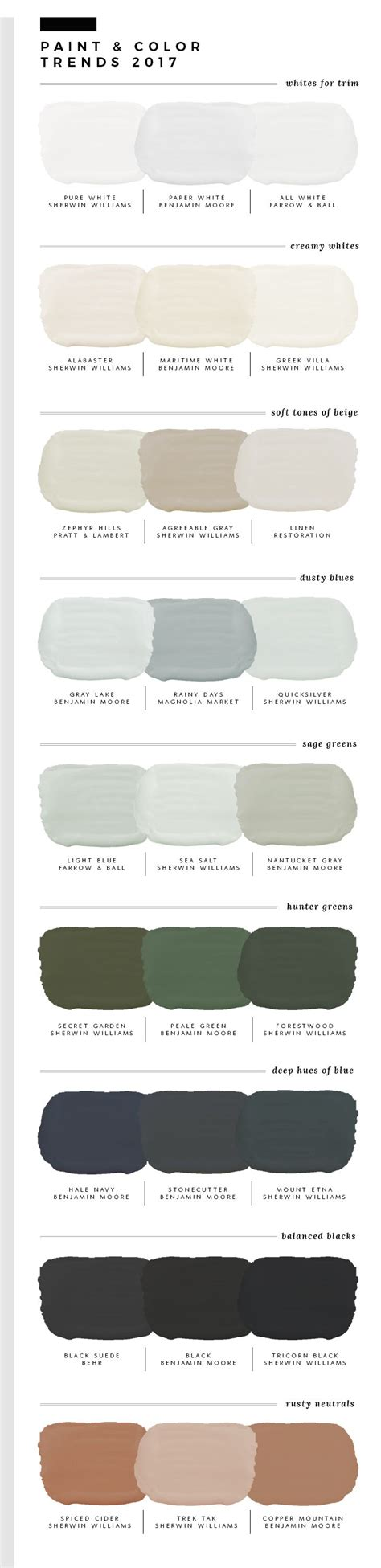 interior paint colors 2017 3422 best images about color and paint ideas on pinterest