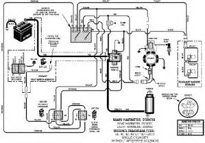 wiring diagram free sle murray lawn mower wiring diagram murx86 wire diagrams easy simple