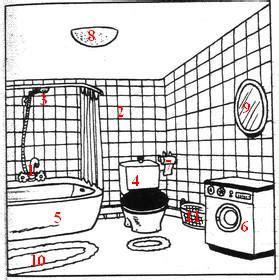 quix tapijt de badkamer