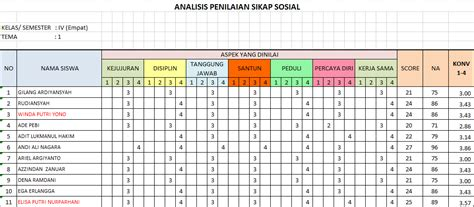 format nilai harian kurikulum 2013 analisis ulangan harian kurikulum 2013 kompetensi sikap
