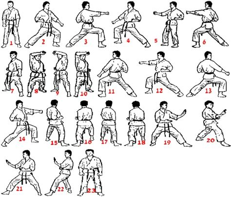 design pattern kata pin by richard caasi on mind body pinterest karate