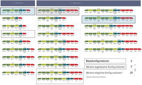 ic wagen sitzplan der 4 vormals icx das neue r 252 ckgrat des db