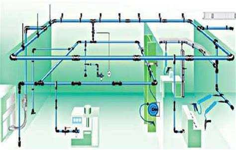 Compressed Air Plumbing by Abe Cohen