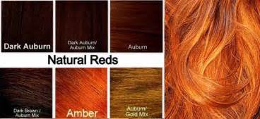 hair color list hair color dye best on skin chart how to