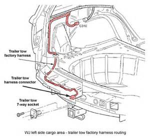 jeep towing trailer wiring diagrams information the knownledge