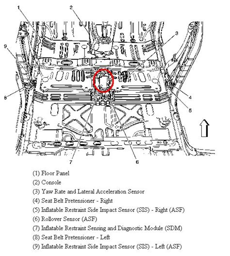 airbag deployment 2005 chevrolet equinox transmission control 2003 buick lesabre airbag wiring wiring diagram and fuse box