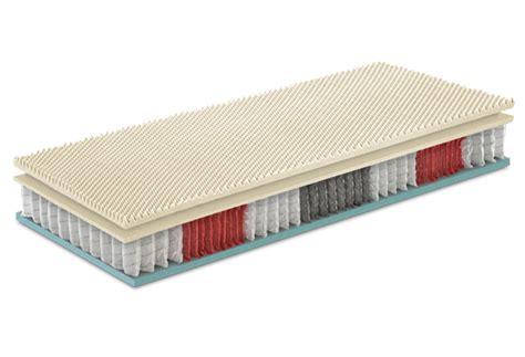 materasso molle indipendenti e memory materassi molle indipendenti e memory offerte materassi