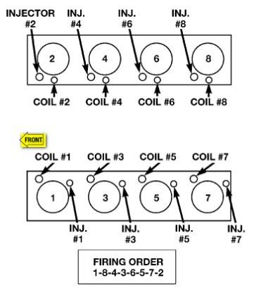 scintillating 2002 dodge 4 7 spark wiring diagram