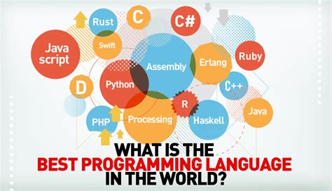 what is the fastest what is the best programming language in the world digit in