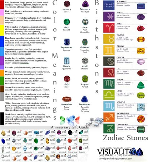 zodiac colors search results for zodiac stones meanings calendar 2015
