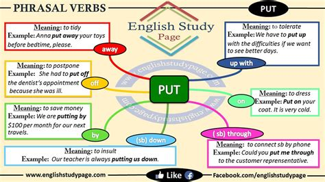 define arrange english diagram definition gallery how to guide and refrence
