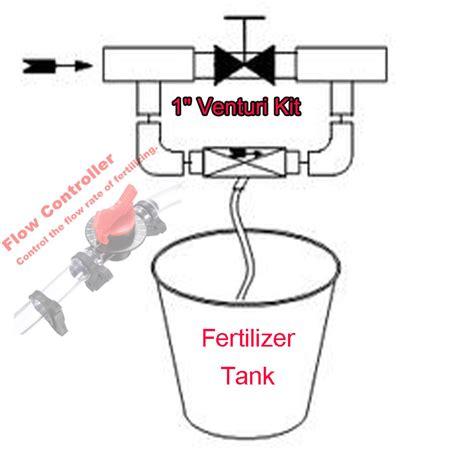 Ventury Ventury Fertilizer Mixer Injector Ukuran 1 Inch 1 irrigation venturi fertilizer kit mixer injectors water switch filter us134