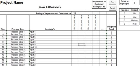 dfma template haccp checklist template for microsoft excel