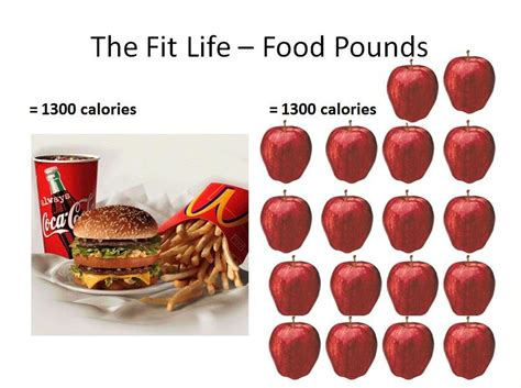 what is food made of what are your 4 pounds made of how to understand calorie