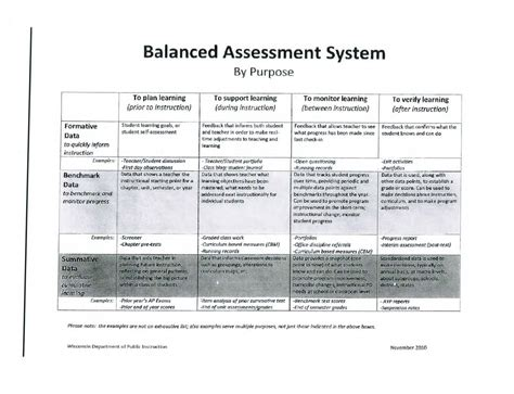It System Assessment Template state board work session july 10 2012