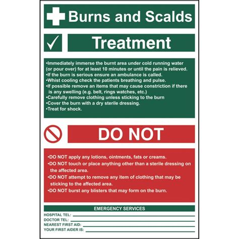 Small Kitchen Units Uk - how to treat burns and scalds guide ese direct