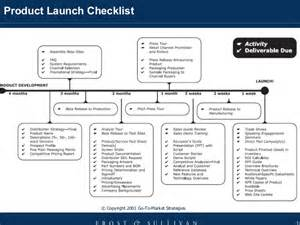 product launch checklist template how to increase the success rate of new product launches