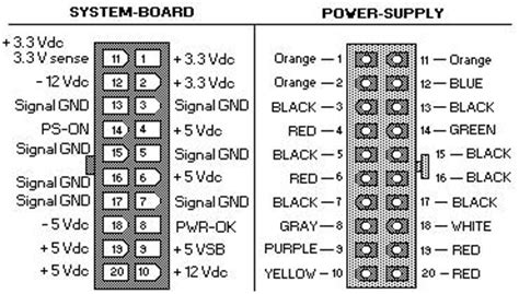 Power Supply Switcher A30 25ah switching power supply atx come realizzare un sps da