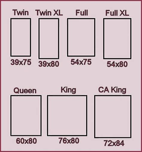 what size is a full bed mattress size chart good place to start your project is