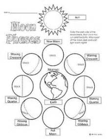 lunar cycle moon phases on pinterest moon fabric