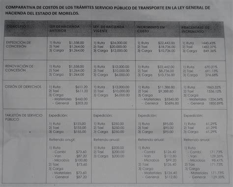 pago de refrendo vehicular 2016 cuautla morelos tenencia estado de morelos 2016 newhairstylesformen2014 com