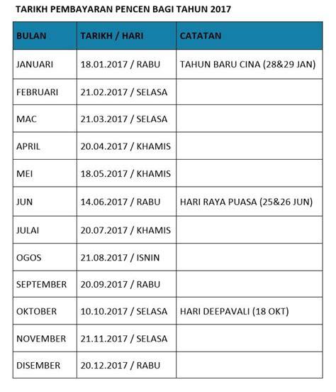 jadual dan tarikh bayaran pencen 2015 pesara kerajaan jadual dan tarikh bayaran pencen 2015 pesara kerajaan