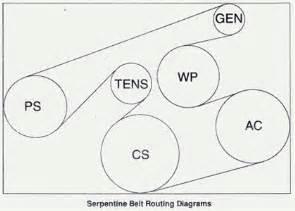 Pontiac Vibe Serpentine Belt 2004 Pontiac Vibe Serpentine Belt Schematic Fixya