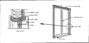 Awning Window Section Awning Windows Drawing