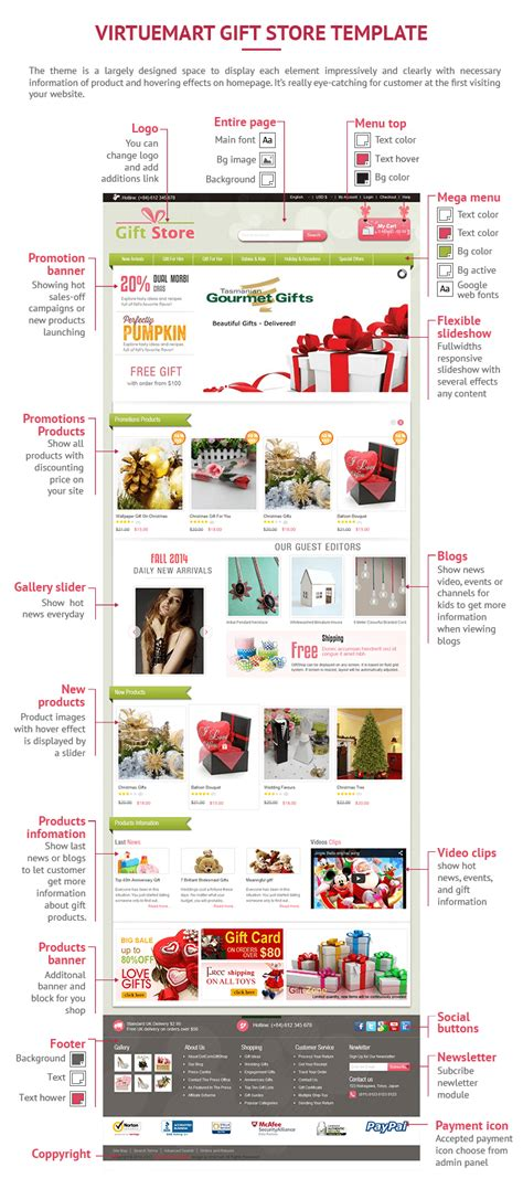 virtuemart templates virtuemart gift store template