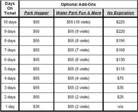 World Ticket Price Disney World Tickets Only Wdworld