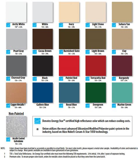 tin roof colors metal roofing color chart metal roof colors for quot tin