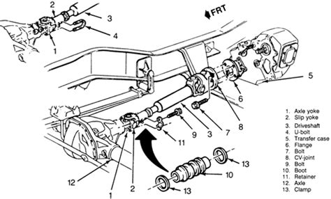 gmc yukon front differential diagram gmc free engine gmc yukon front suspension diagram gmc free engine image for user manual download