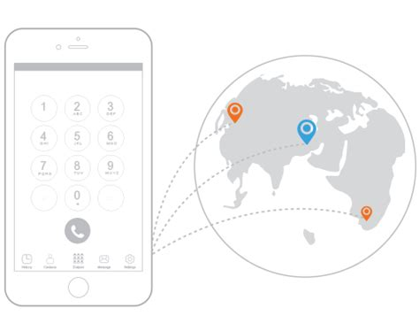 mobile voip dialer itel dialer plus make voip calls across all networks