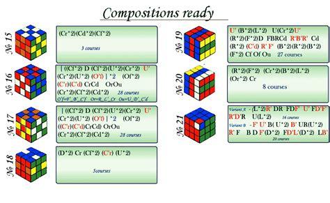 3x3 rubik s cube tutorial short algorithms layer image gallery rubix algorithms