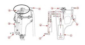 yamaha c3 wiring diagram wiring diagram