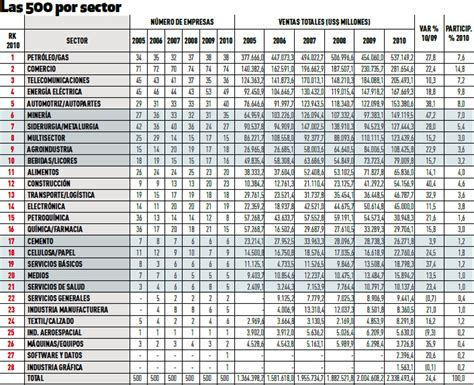 numeros mayas del 500 al 600 compro vendo en argentina numeros mayas del 500 al 600 imagui