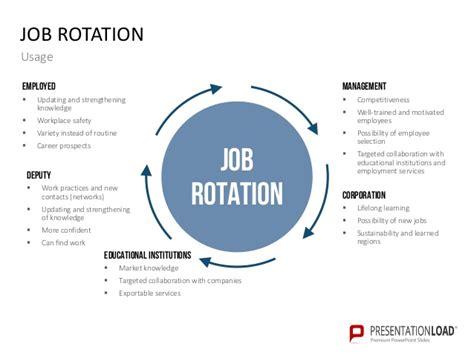 rotation program template rotation program template images template design ideas