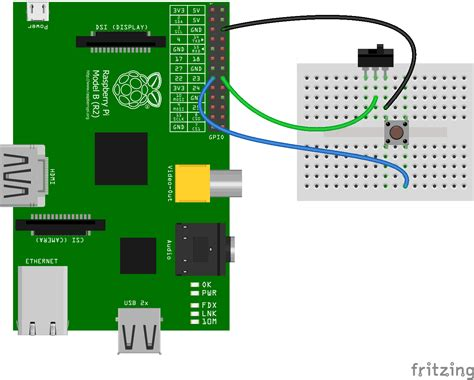 Tutorial From 0 To 1 Raspberry Pi And The Of Things pushing data to data sparkfun learn sparkfun