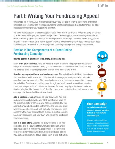 Fundraising Appeal Letter Exles How To Write Fundraising Appeals That Work Guide