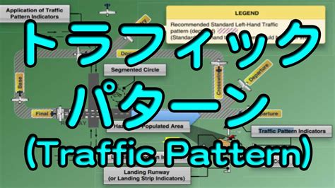 traffic pattern youtube トラフィックパターン traffic pattern youtube