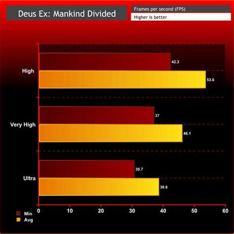 Hoodie Deus Ex Divided 02 razer blade pro w i7 gtx 1060 kitguru part 9