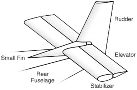 tail section of an airplane stol ch 801 tail design empennage rudder elevator