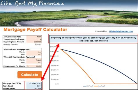 house loan payoff calculator house loan payoff calculator 28 images sle mortgage payoff calculator 7 free